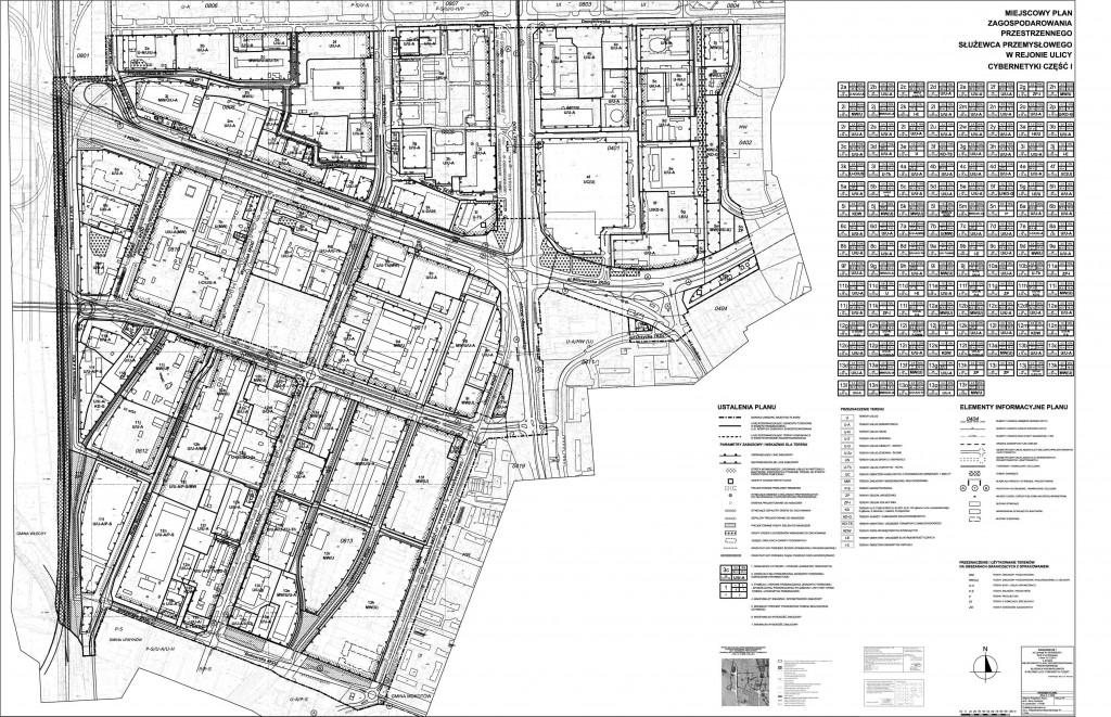 Miejscowy plan zagospodarowania przestrzennego Służewca Przemysłowego (Cybernetyki)